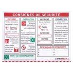 Panneau consignes de sécurité incendie